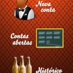 mzl.mdrvgwno.320x480 75 150x150 App para iphone do Papo de Bar