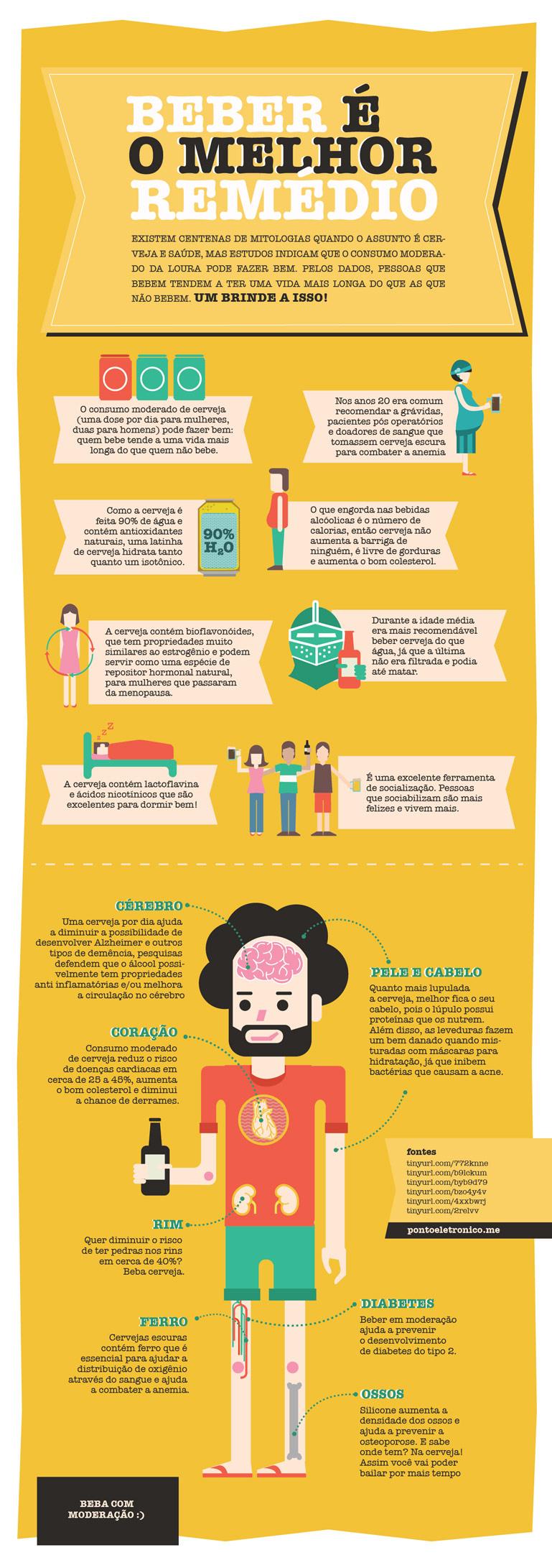 infografico-beneficios-cerveja_